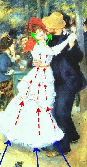 Renoir - The Science of Body Heat